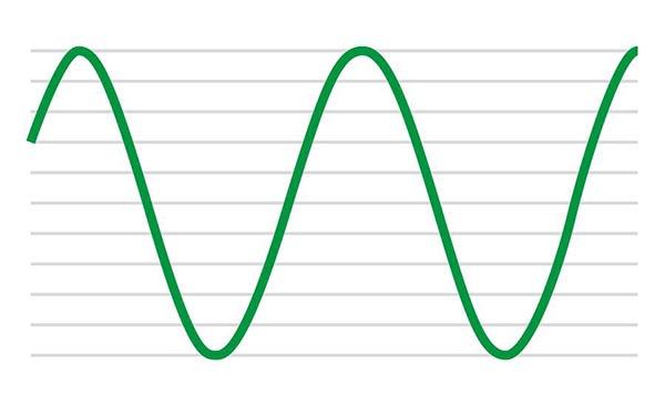 Sine_Wave_after.jpg